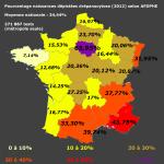 France_Regions_drepano_2012