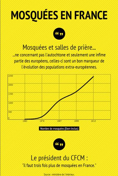 mosquées France